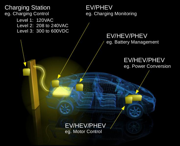 PhotoMOS relays Automotive